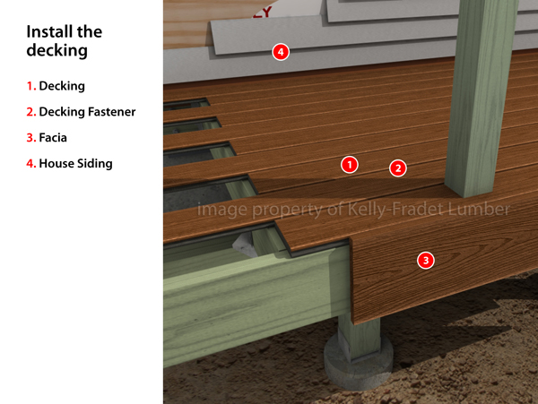 Deck Design Step 4: Install the decking