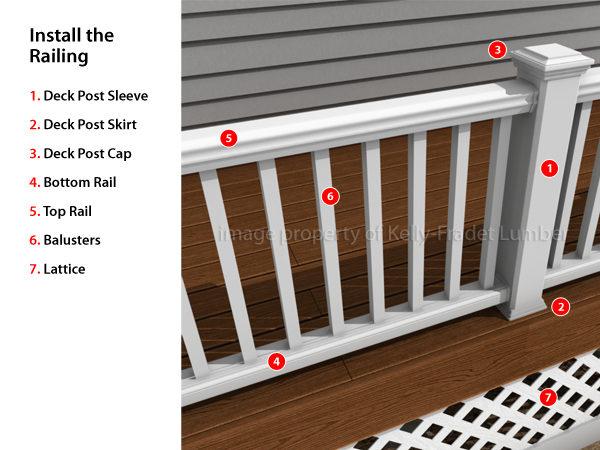 Deck Design Step 5: Install the railing