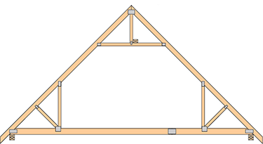 Attic Roof Truss