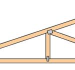 Mono Roof Truss.