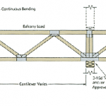 Cantilever floor truss