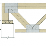 Let-In Bearing truss