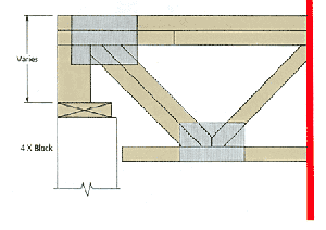 Let-In Bearing truss