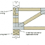 Typical Bottom Chord Bearing truss on Stud Wall