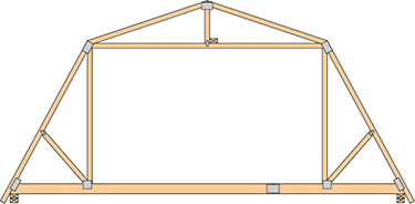 Gambrel attic roof truss