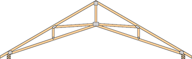 scissor roof truss
