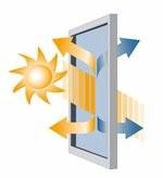 Improve energy efficiency with windows