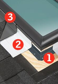 How do VELUX Skylights Protect Against Water Damage?